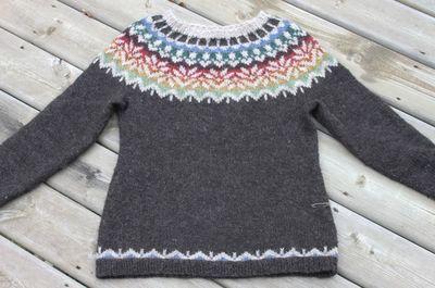 Afmaeli sweater 093013