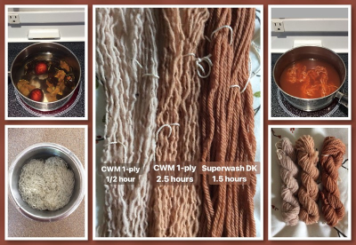 Avacado collage (Custom)